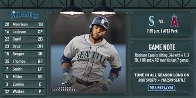 Game Photos June 26, 2015: Mariners vs. Angels